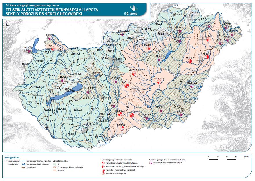 Felszín alatti víztestek (sekély porózus és sekély hegyvidéki) mennyiségi állapo