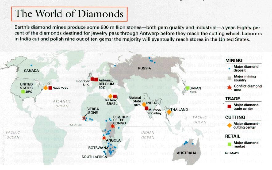 a világ gyémánttermelése, feldolgozása, kereskedelme