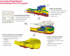 GMS (Groundwater Modeling System)