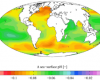 Acidification of the oceans